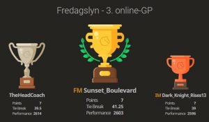 FM Martin Matthiesen vandt 3. GP