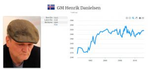 Read more about the article GM Henrik Danielsen tysk seniormester