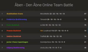 Den Åbne Online Team Battle