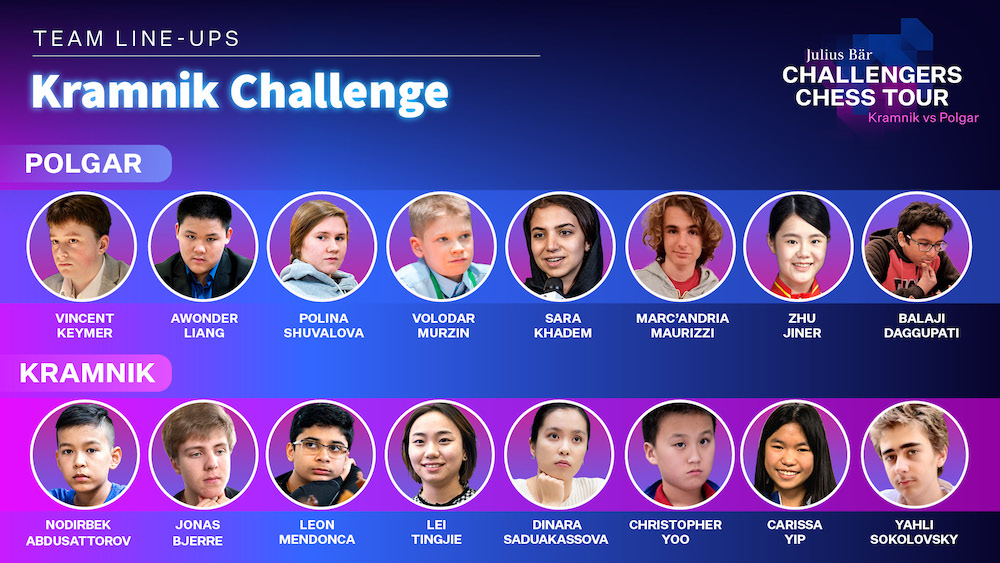 Read more about the article GM Jonas Bjerre med i Kramnik Challenge