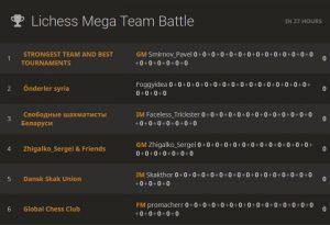 Lichess Mega Team Battle