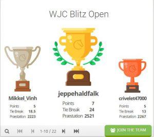 World Junior Championship